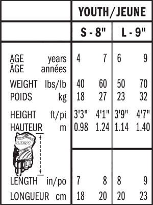 Bauer Youth Glove Sizing, Bauer Youth Glove Size Chart
