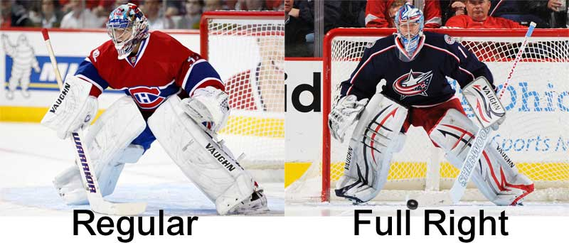 Regular vs Full Right Goalie Hockey Sticks, Blockers and Catchers